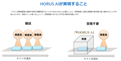 HORUS AI